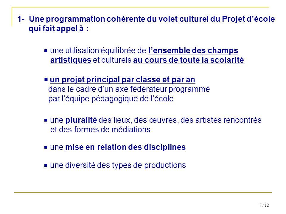 1- Une programmation cohérente du volet culturel du Projet d'école