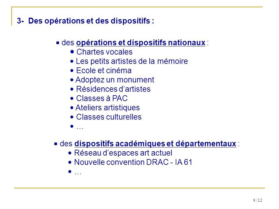 3- Des opérations et des dispositifs :