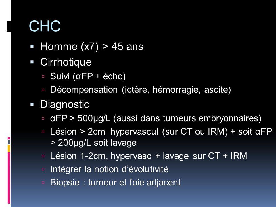 CHC Homme (x7) > 45 ans Cirrhotique Diagnostic Suivi (αFP + écho)