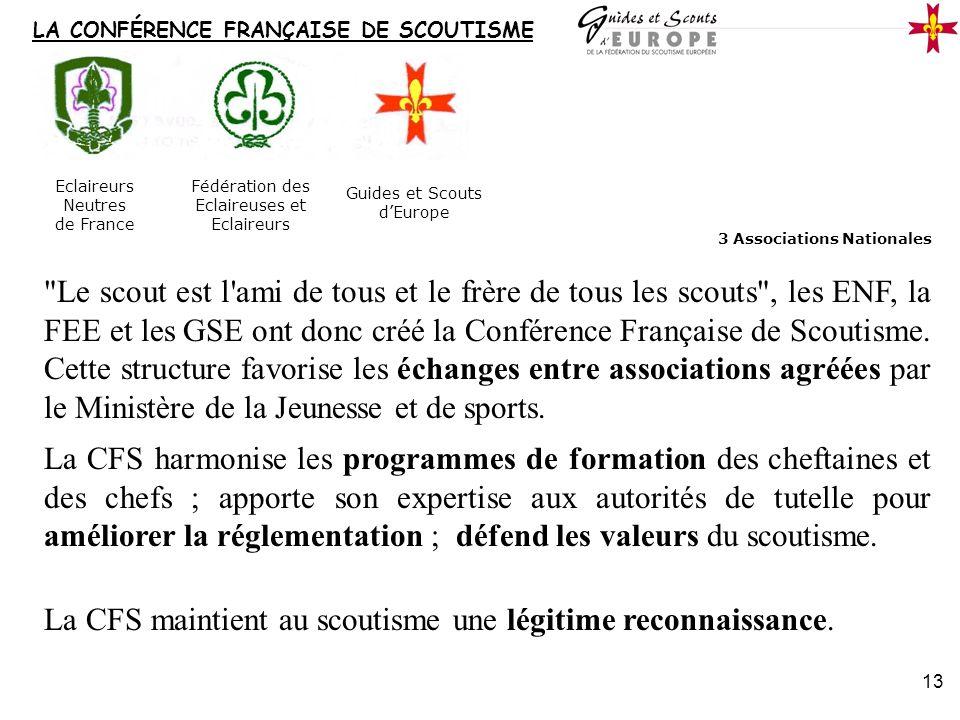 LA CONFÉRENCE FRANÇAISE DE SCOUTISME