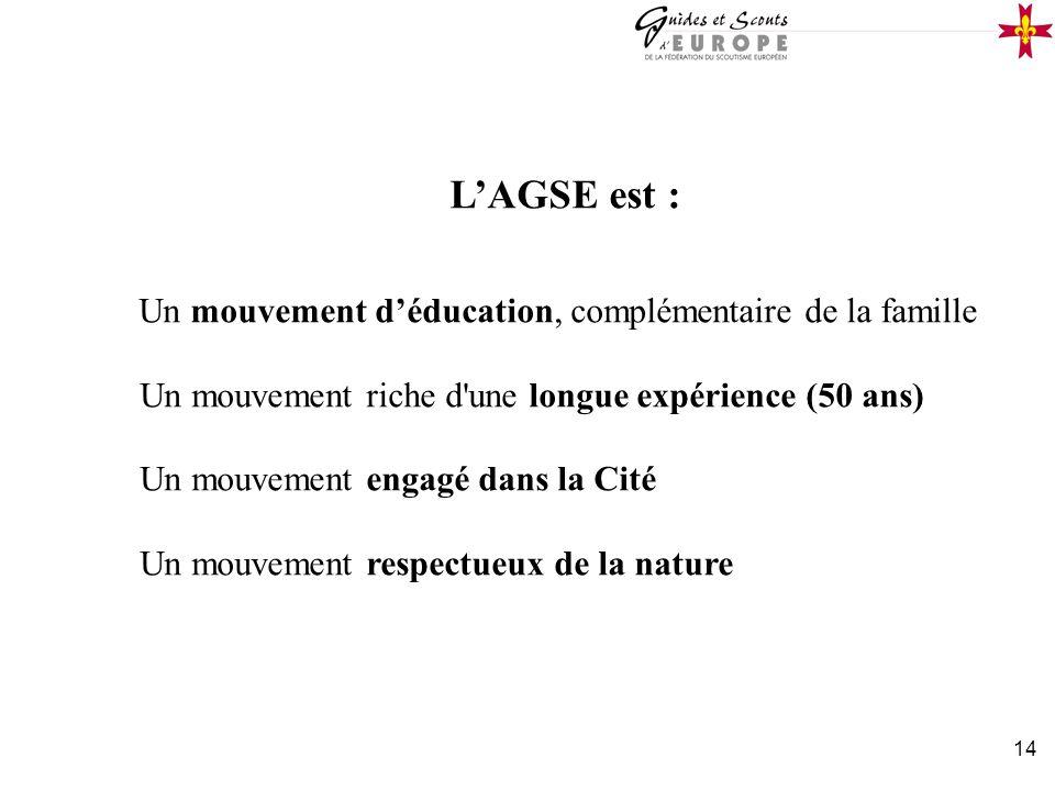 L'AGSE est : Un mouvement riche d une longue expérience (50 ans)