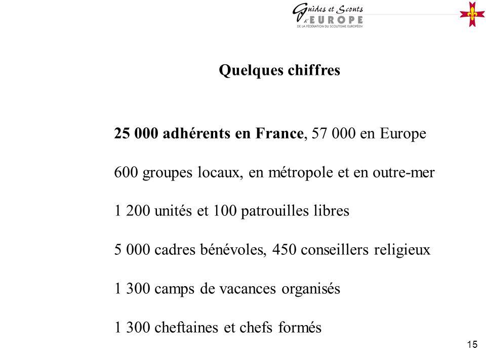 Quelques chiffres 25 000 adhérents en France, 57 000 en Europe 600 groupes locaux, en métropole et en outre-mer