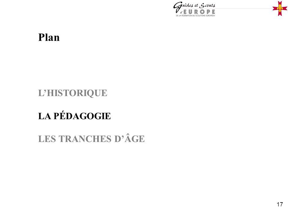 Plan L'HISTORIQUE LA PÉDAGOGIE LES TRANCHES D'ÂGE