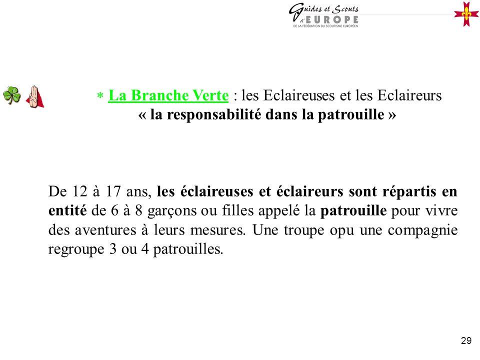 « la responsabilité dans la patrouille »