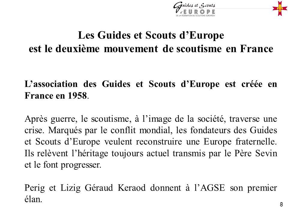 Les Guides et Scouts d'Europe