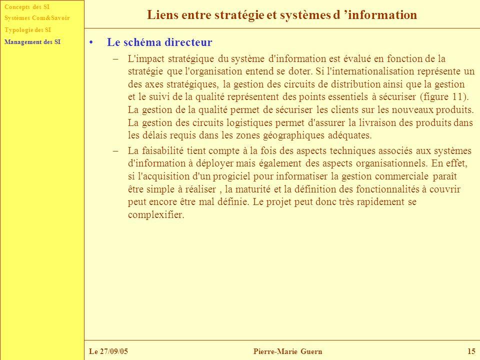 Liens entre stratégie et systèmes d 'information