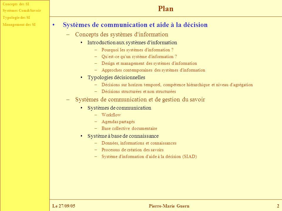 Plan Systèmes de communication et aide à la décision