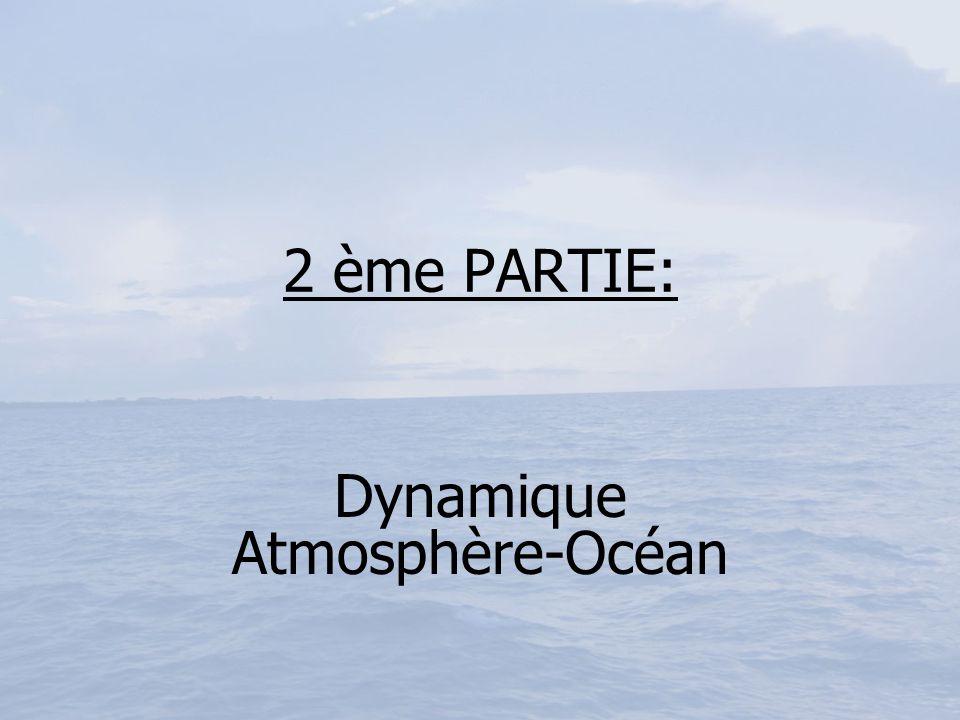 Dynamique Atmosphère-Océan