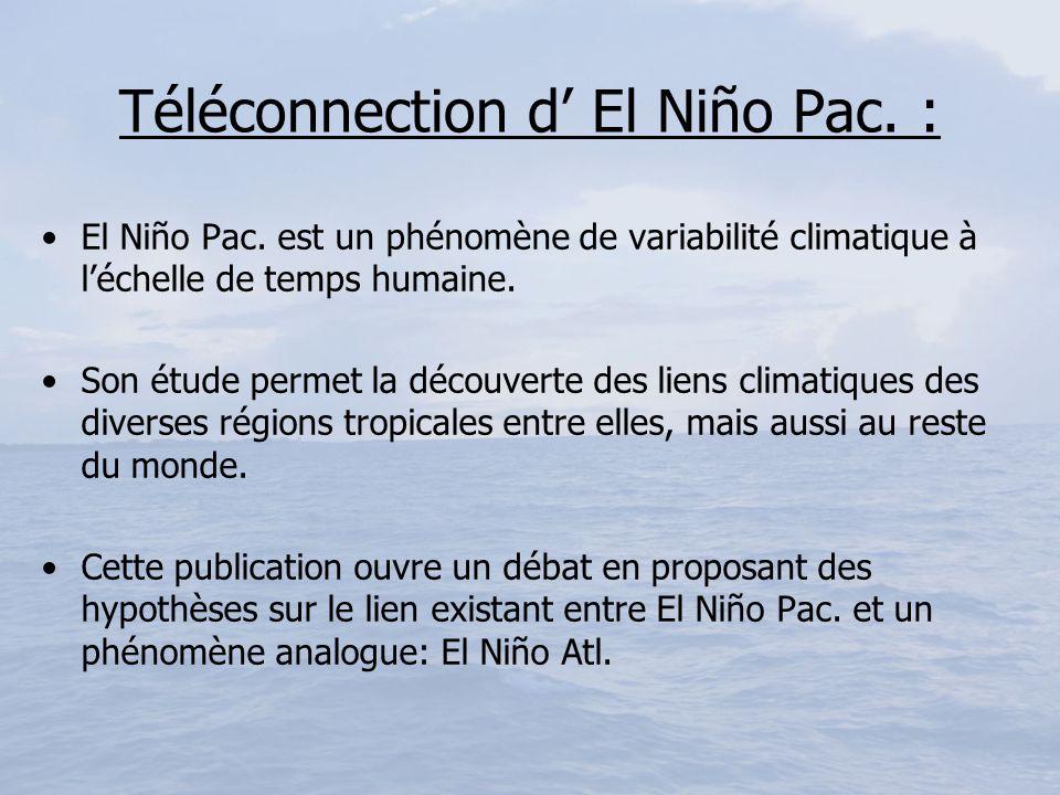 Téléconnection d' El Niño Pac. :