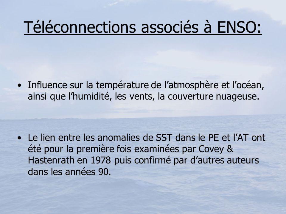 Téléconnections associés à ENSO: