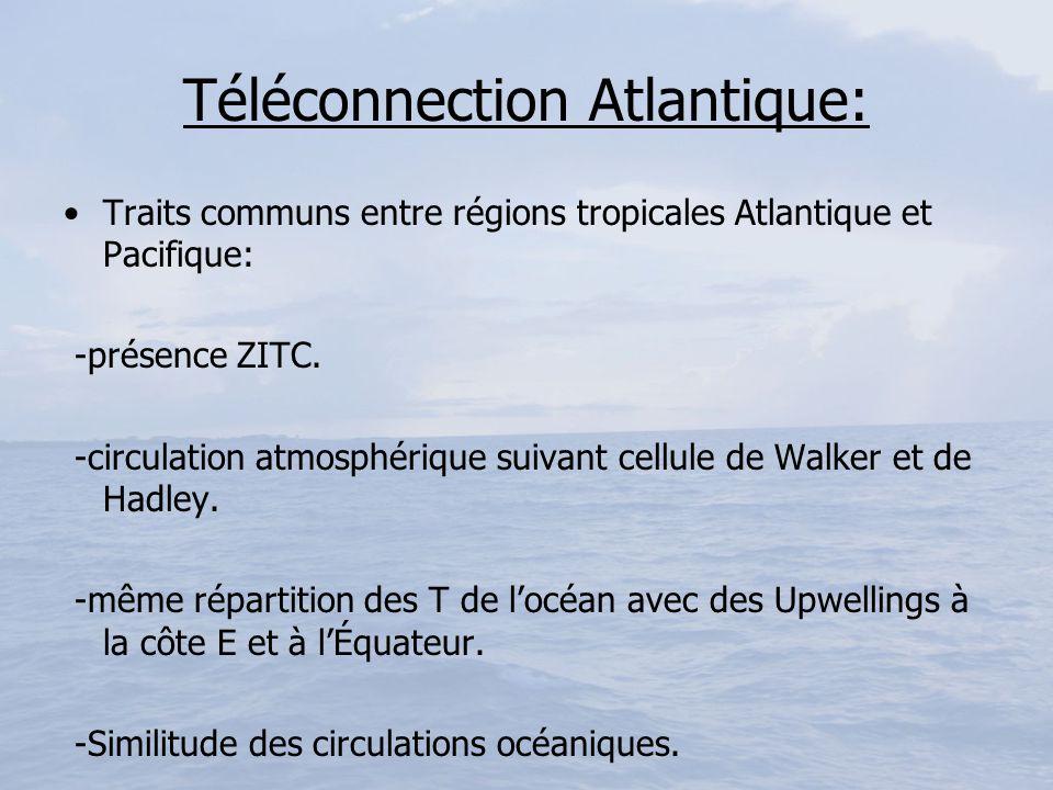 Téléconnection Atlantique: