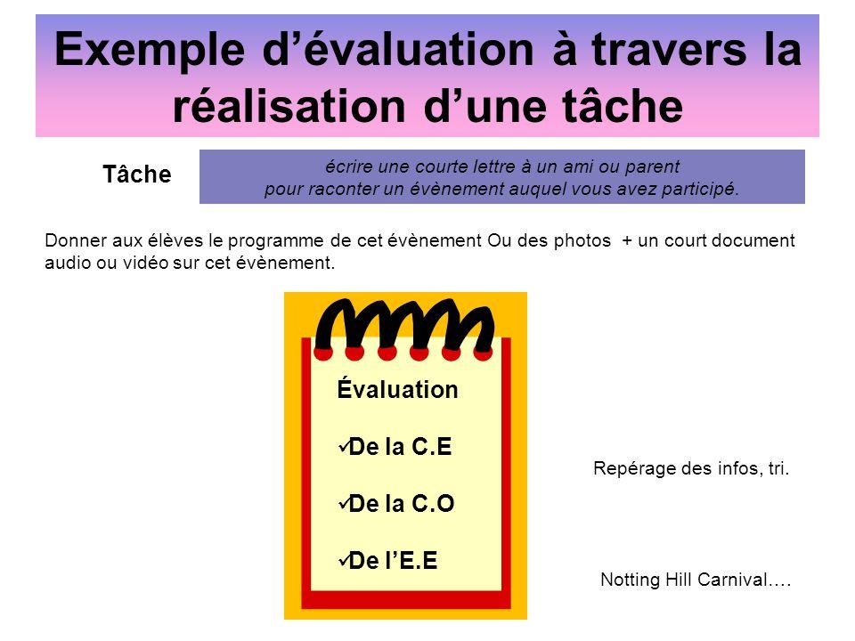 Exemple d'évaluation à travers la réalisation d'une tâche