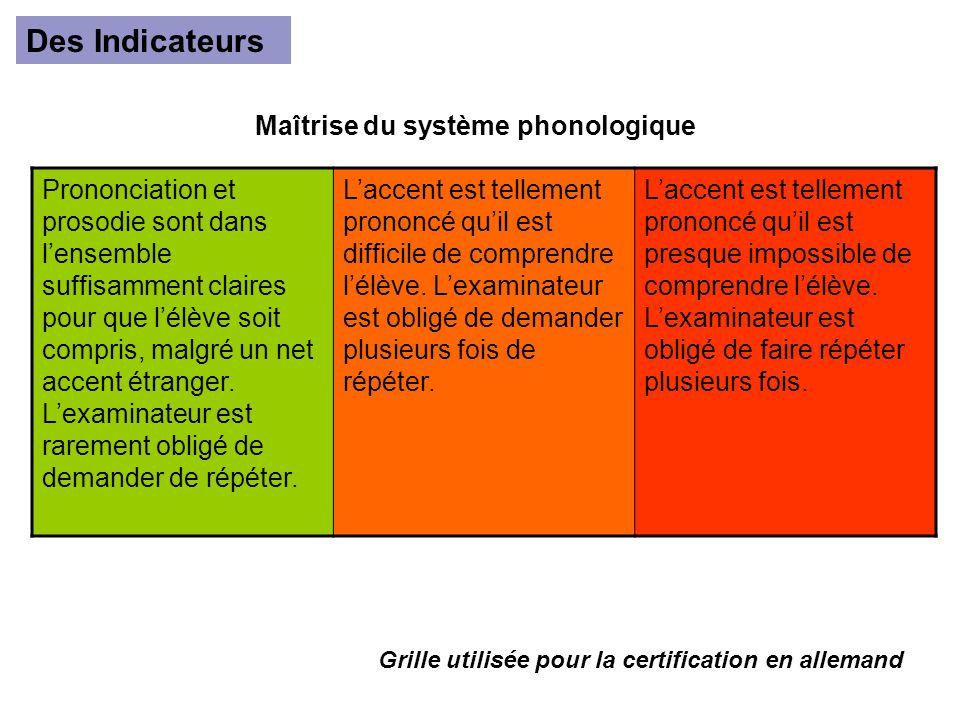 Maîtrise du système phonologique
