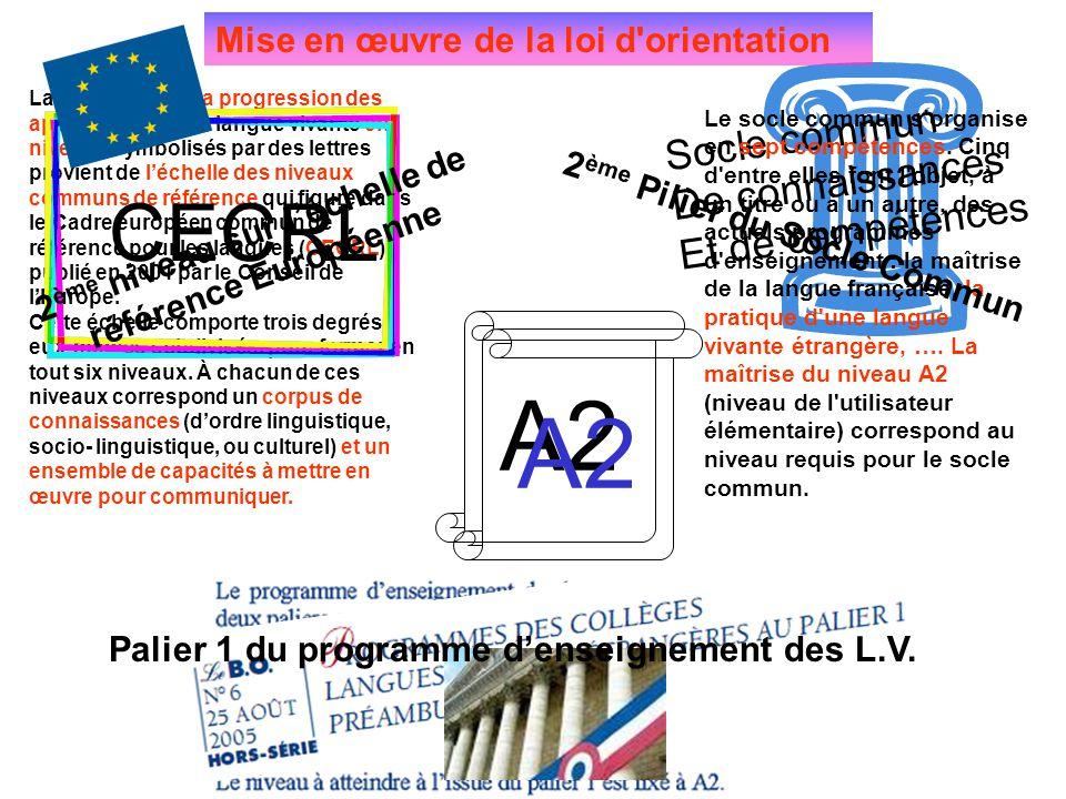 2ème niveau sur l'échelle de référence Européenne