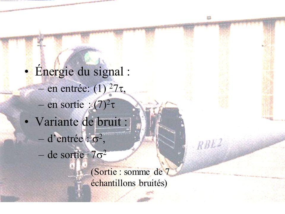 Énergie du signal : Variante de bruit : en entrée: (1) 27,