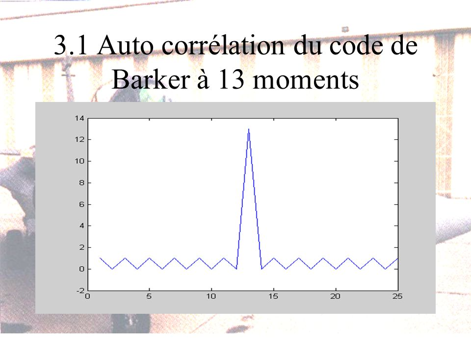 3.1 Auto corrélation du code de Barker à 13 moments