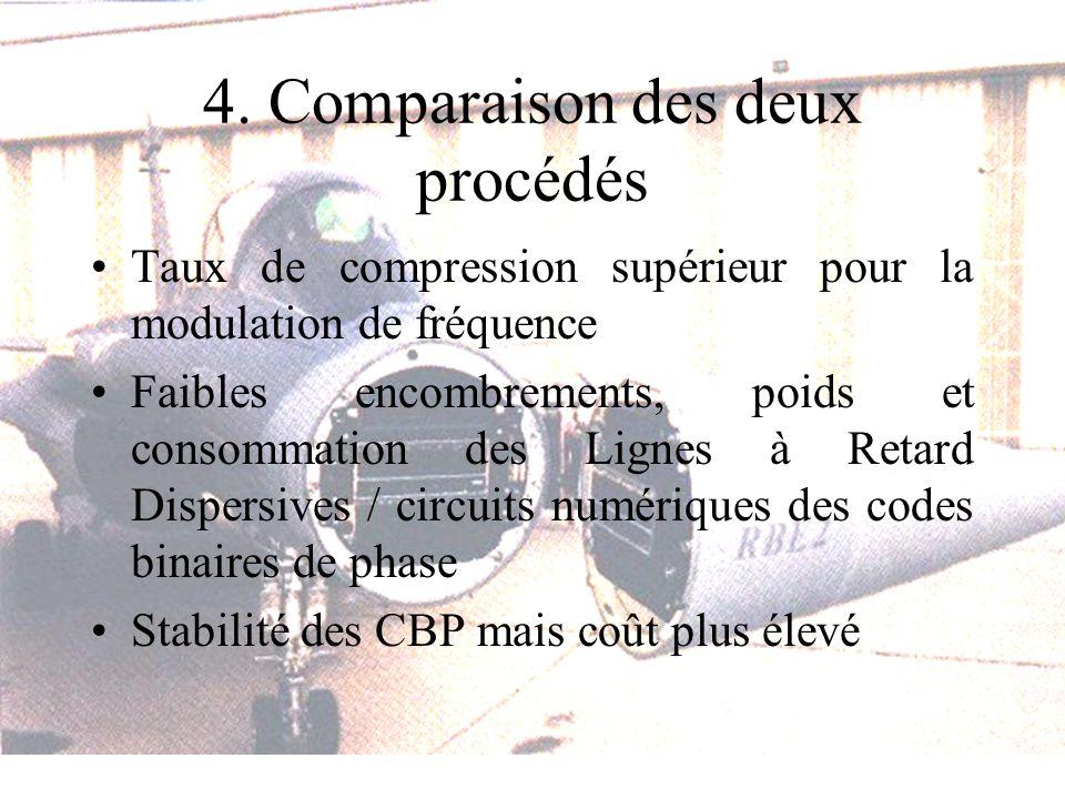 4. Comparaison des deux procédés