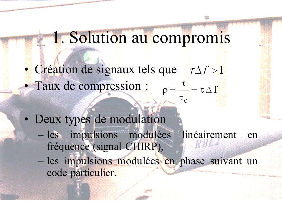 1. Solution au compromis Création de signaux tels que