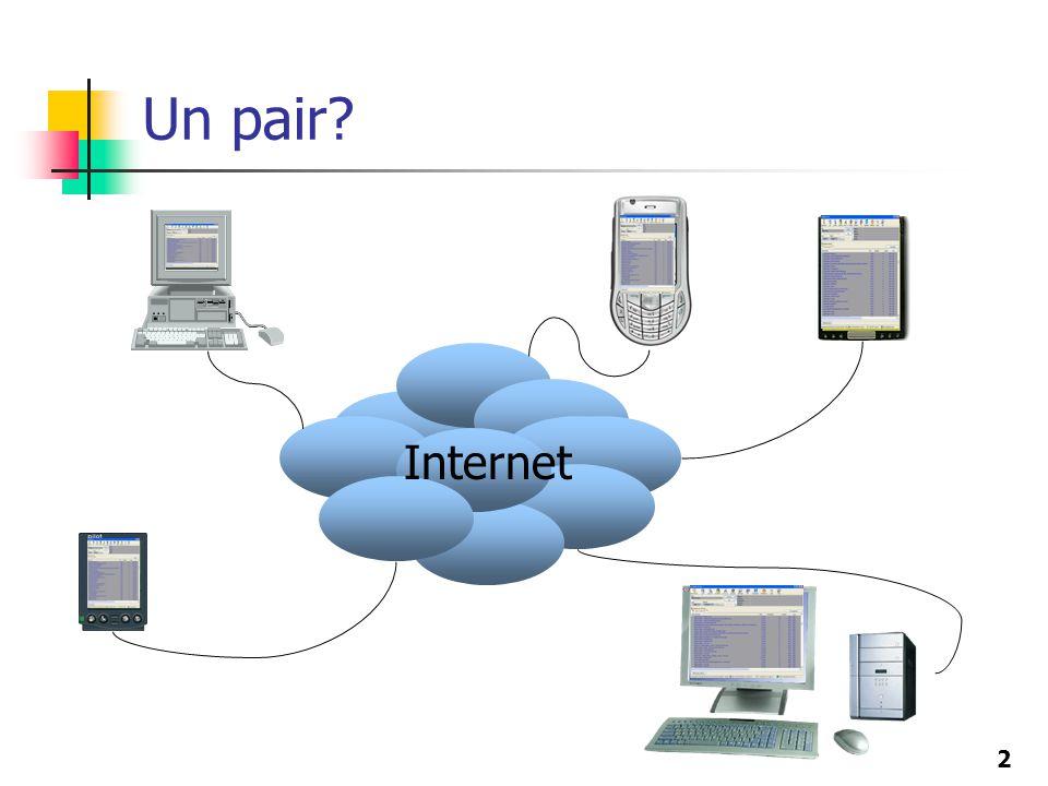 Un pair Internet Pas de consensus sur la définition
