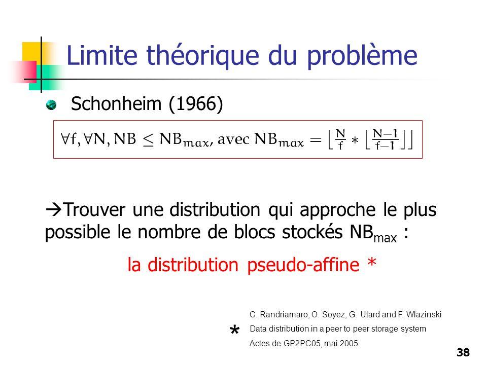 Limite théorique du problème