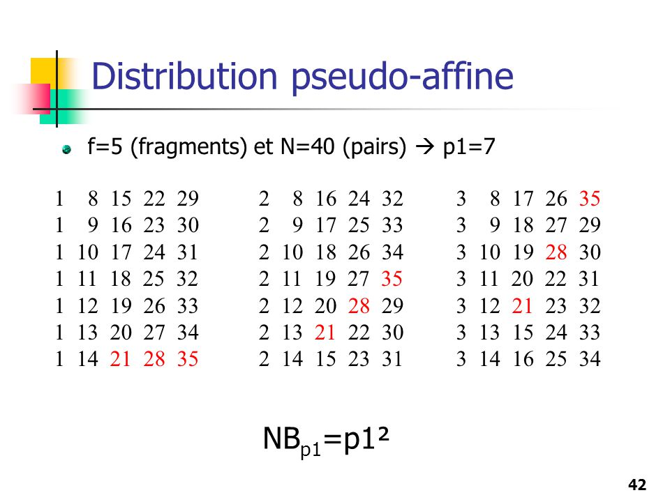 Distribution pseudo-affine