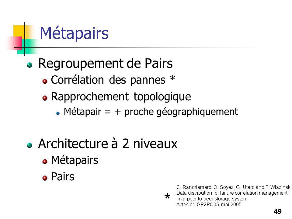 * Métapairs Regroupement de Pairs Architecture à 2 niveaux