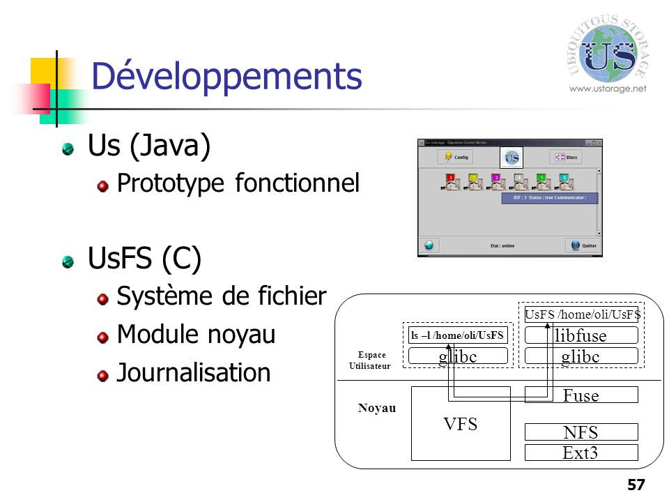 Développements Us (Java) UsFS (C) Prototype fonctionnel