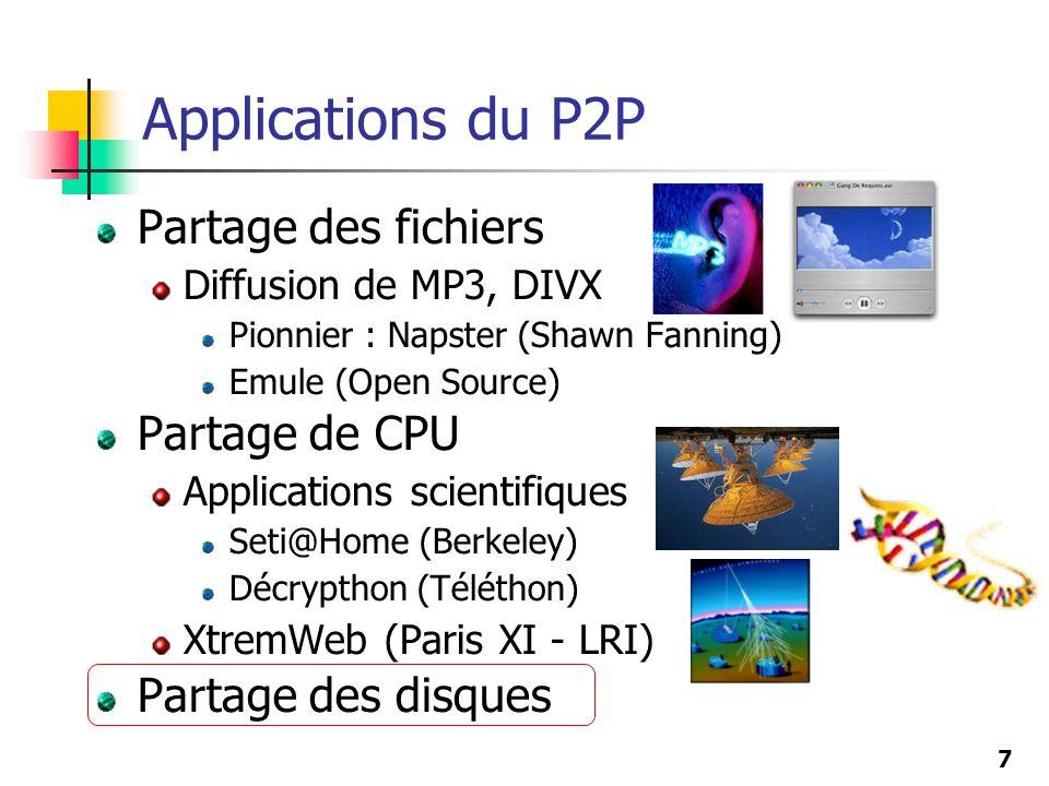 Applications du P2P Partage des fichiers Partage de CPU