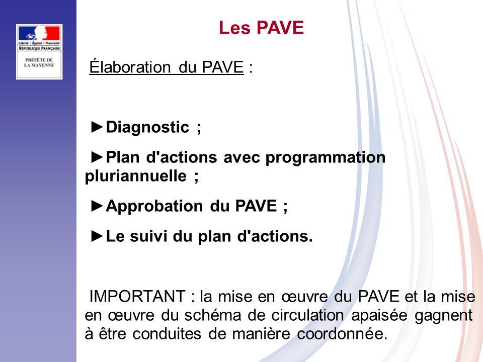 Les PAVE Élaboration du PAVE : ►Diagnostic ;