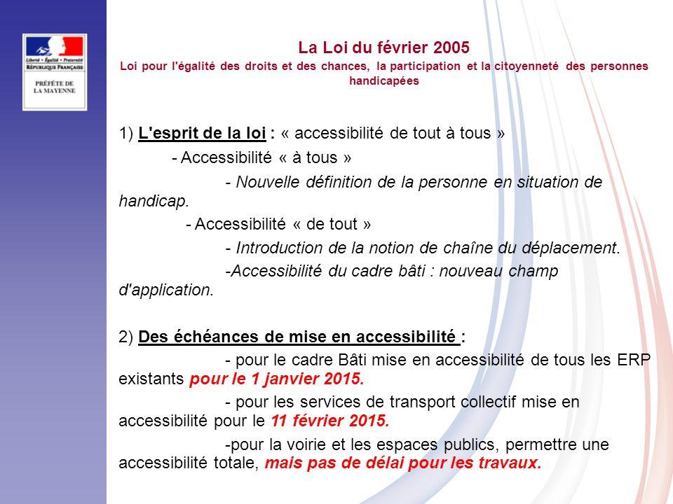 La Loi du février 2005 Loi pour l égalité des droits et des chances, la participation et la citoyenneté des personnes handicapées