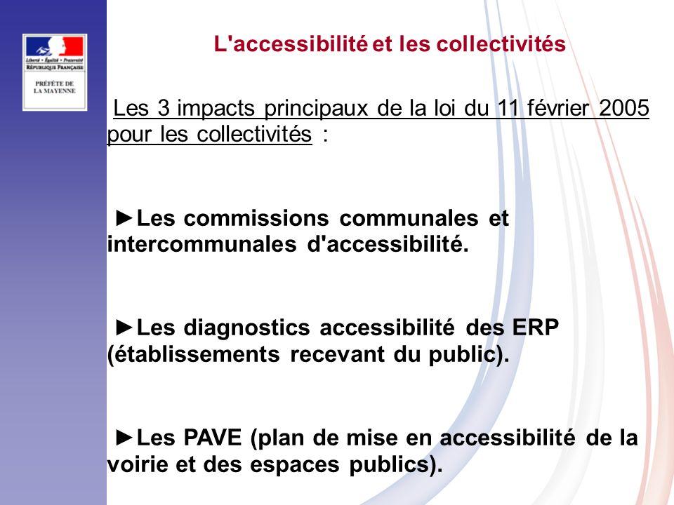 L accessibilité et les collectivités