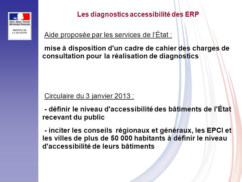 Les diagnostics accessibilité des ERP