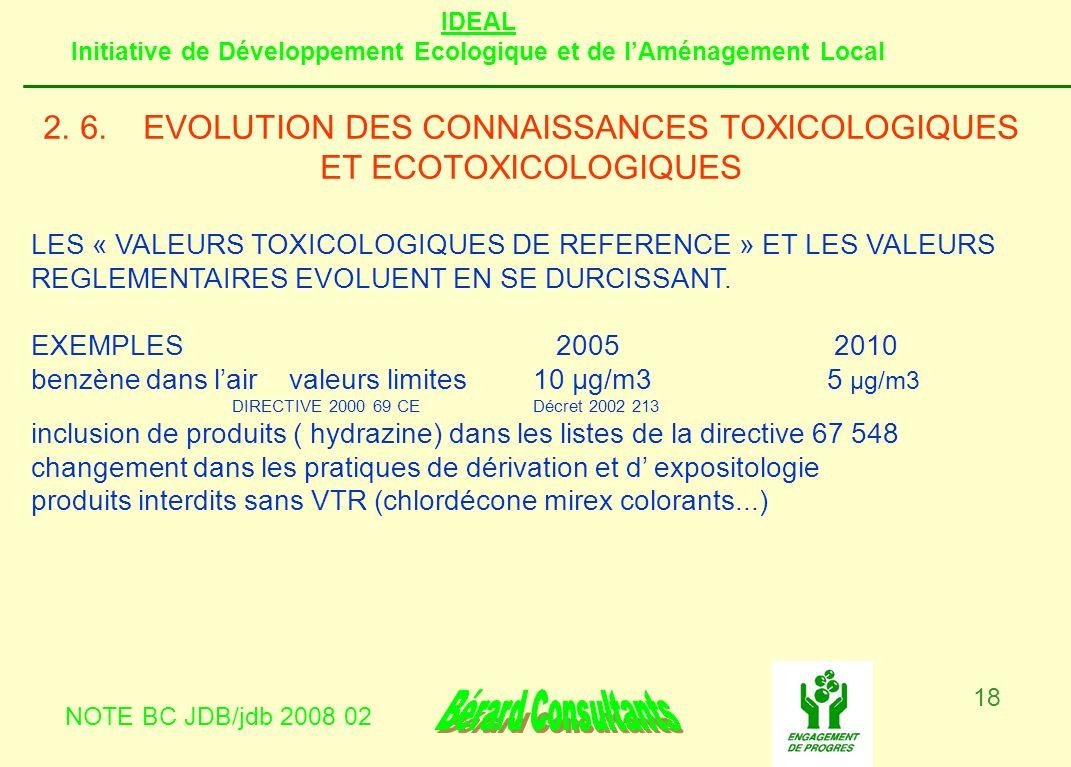 2. 6. EVOLUTION DES CONNAISSANCES TOXICOLOGIQUES ET ECOTOXICOLOGIQUES