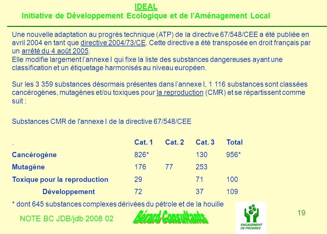 Une nouvelle adaptation au progrès technique (ATP) de la directive 67/548/CEE a été publiée en avril 2004 en tant que directive 2004/73/CE. Cette directive a été transposée en droit français par un arrêté du 4 août 2005. Elle modifie largement l'annexe I qui fixe la liste des substances dangereuses ayant une classification et un étiquetage harmonisés au niveau européen. Sur les 3 359 substances désormais présentes dans l'annexe I, 1 116 substances sont classées cancérogènes, mutagènes et/ou toxiques pour la reproduction (CMR) et se répartissent comme suit :