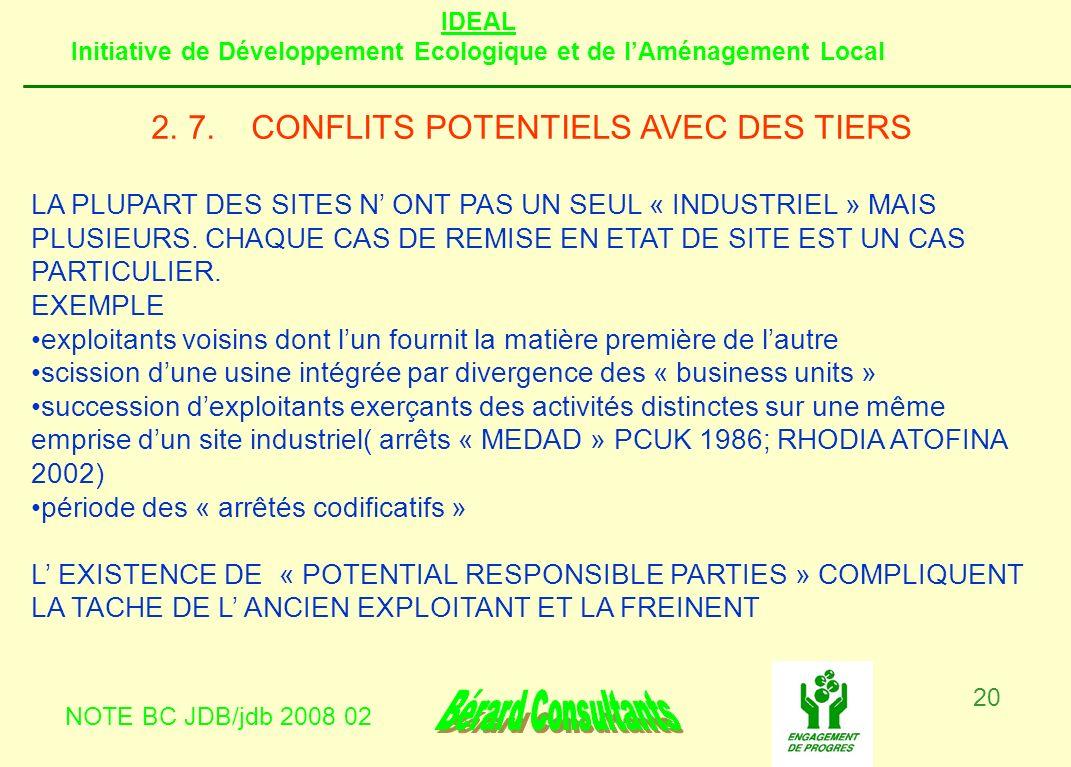 2. 7. CONFLITS POTENTIELS AVEC DES TIERS