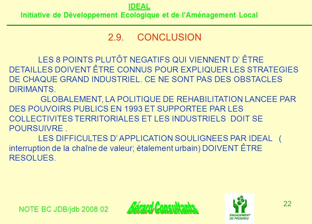 2.9. CONCLUSION