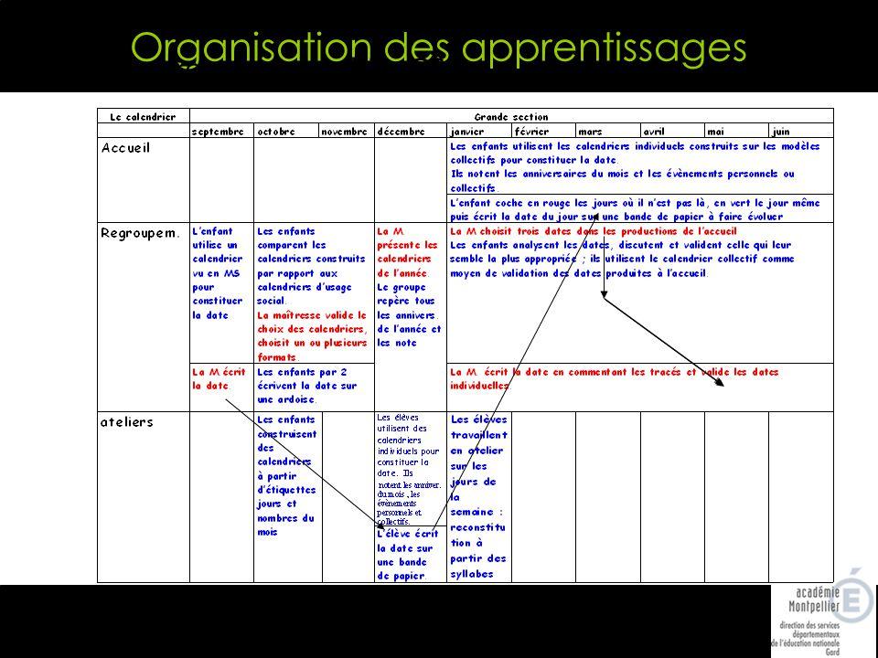 Organisation des apprentissages