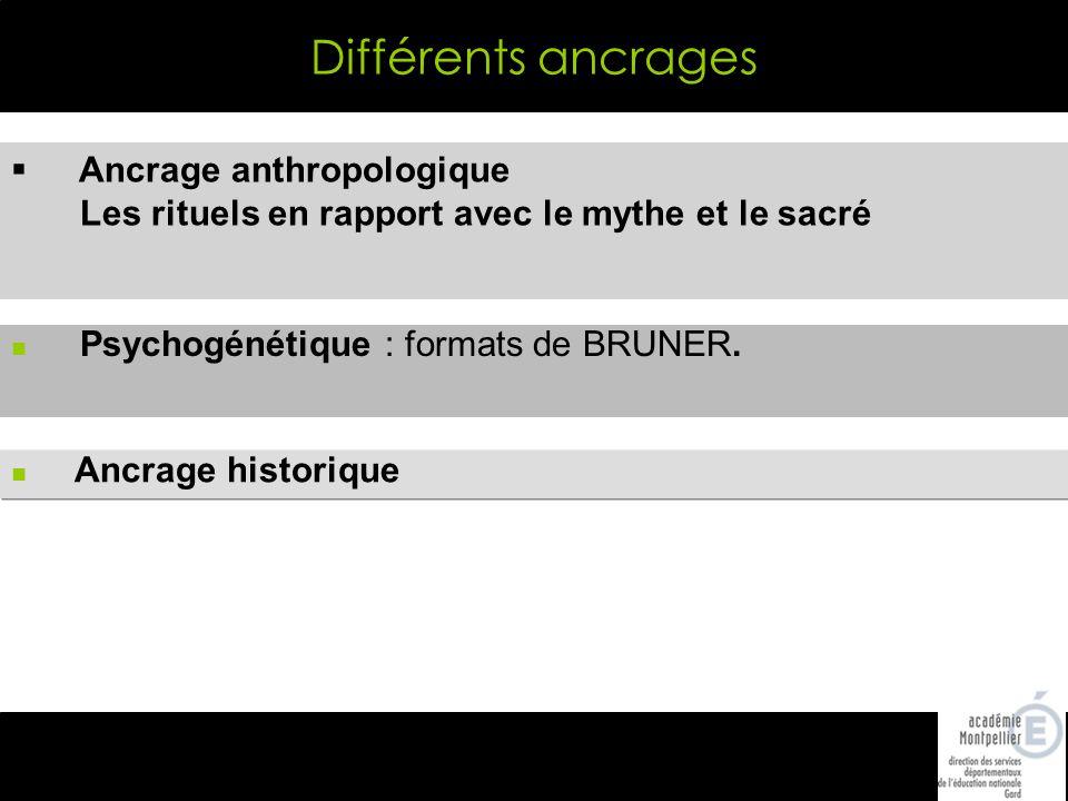 Différents ancrages Ancrage anthropologique