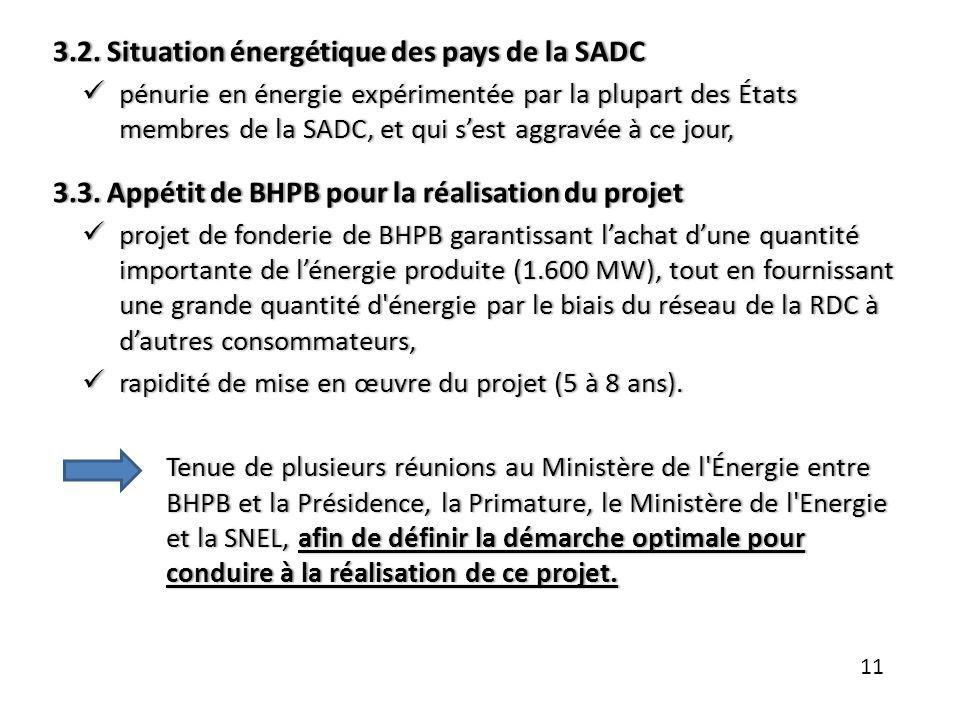 3.2. Situation énergétique des pays de la SADC