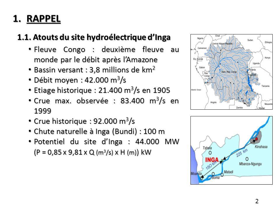 RAPPEL 1.1. Atouts du site hydroélectrique d'Inga