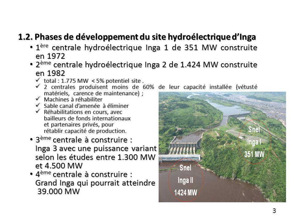 1.2. Phases de développement du site hydroélectrique d'Inga
