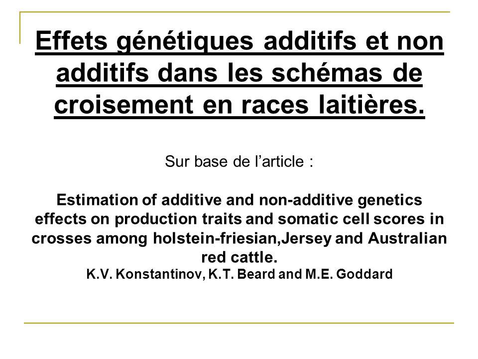 Effets génétiques additifs et non additifs dans les schémas de croisement en races laitières.