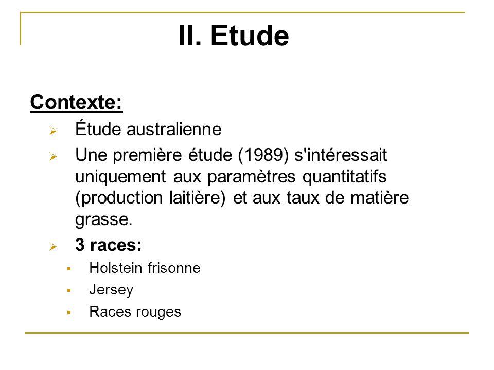 II. Etude Contexte: Étude australienne