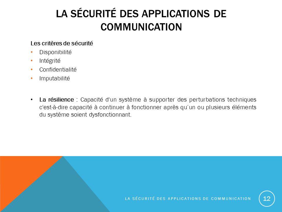la sécurité des applications de communication
