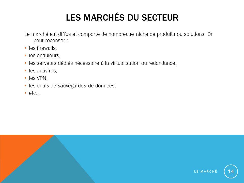 Les marchés du secteur Le marché est diffus et comporte de nombreuse niche de produits ou solutions. On peut recenser :