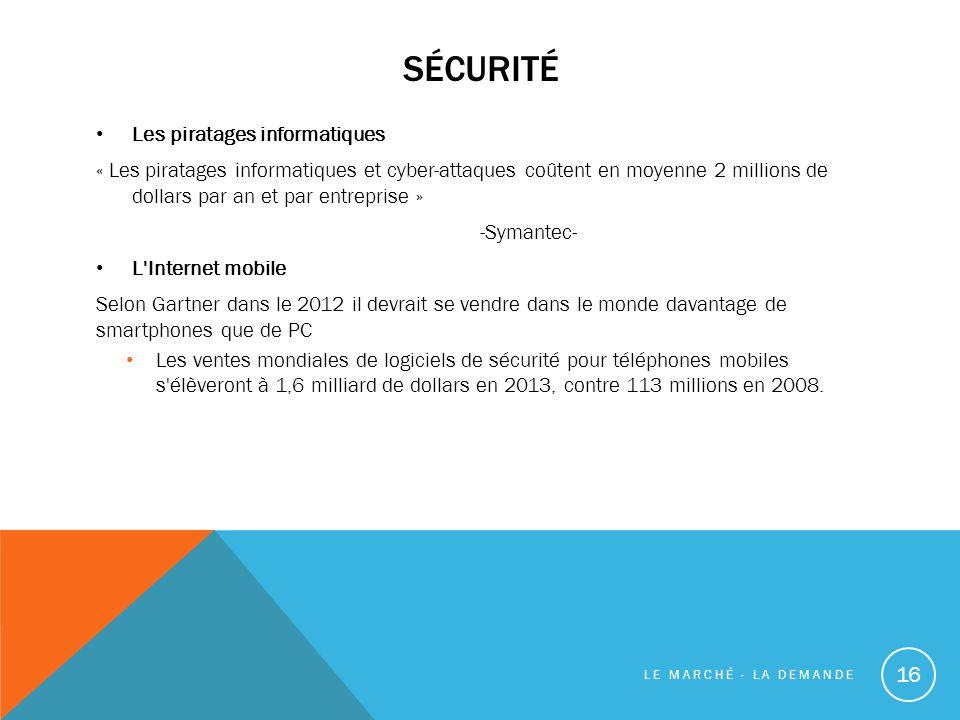 Sécurité Les piratages informatiques