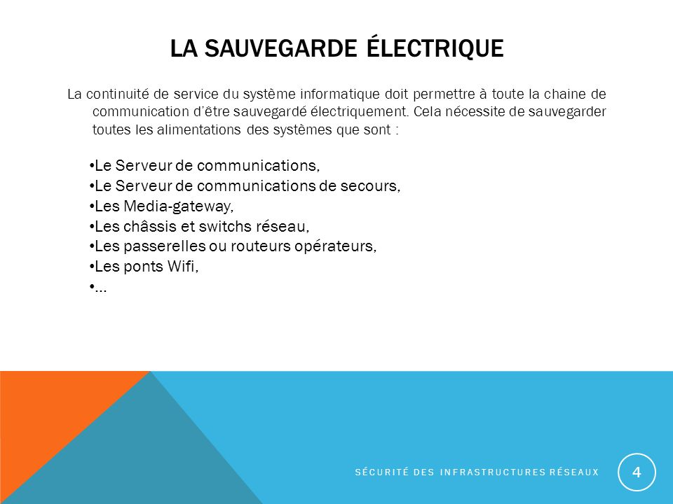 La sauvegarde électrique