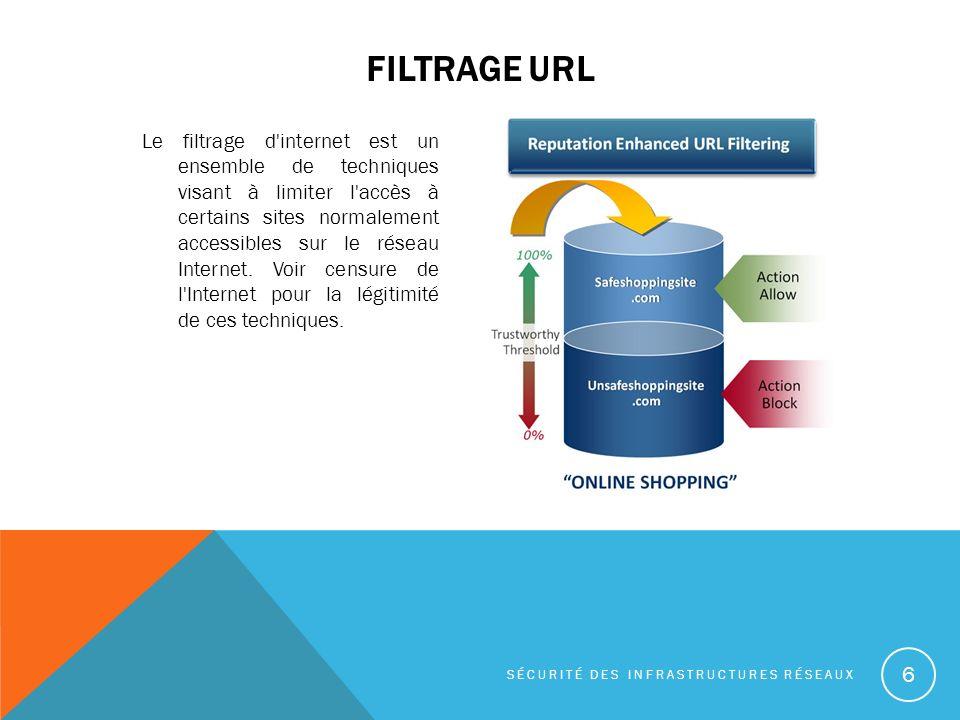 Filtrage url