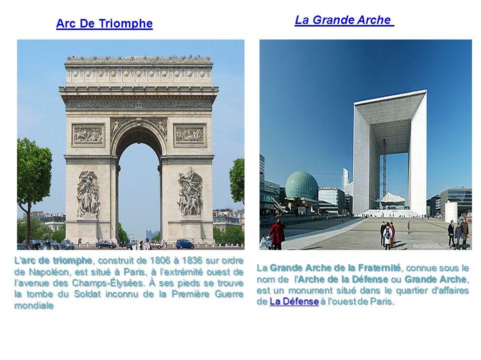 La Grande Arche Arc De Triomphe