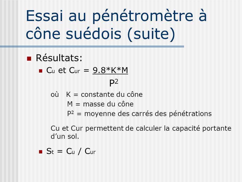 Essai au pénétromètre à cône suédois (suite)
